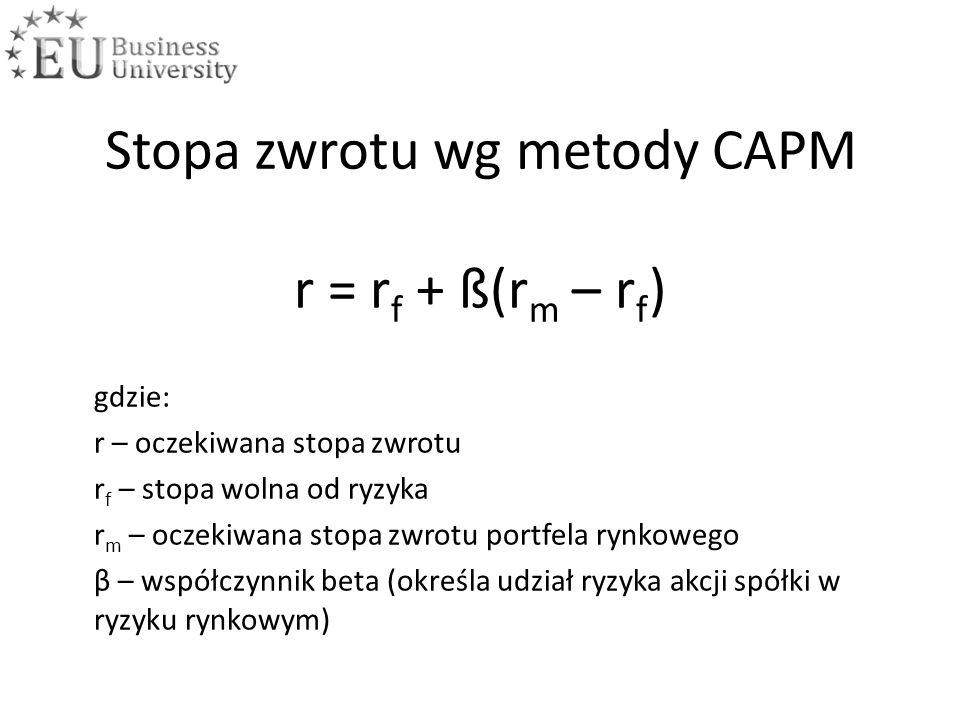 Stopa zwrotu wg metody CAPM r = r f + ß(r m – r f ) gdzie: r – oczekiwana stopa zwrotu r f – stopa wolna od ryzyka r m – oczekiwana stopa zwrotu portfela rynkowego β – współczynnik beta (określa udział ryzyka akcji spółki w ryzyku rynkowym)
