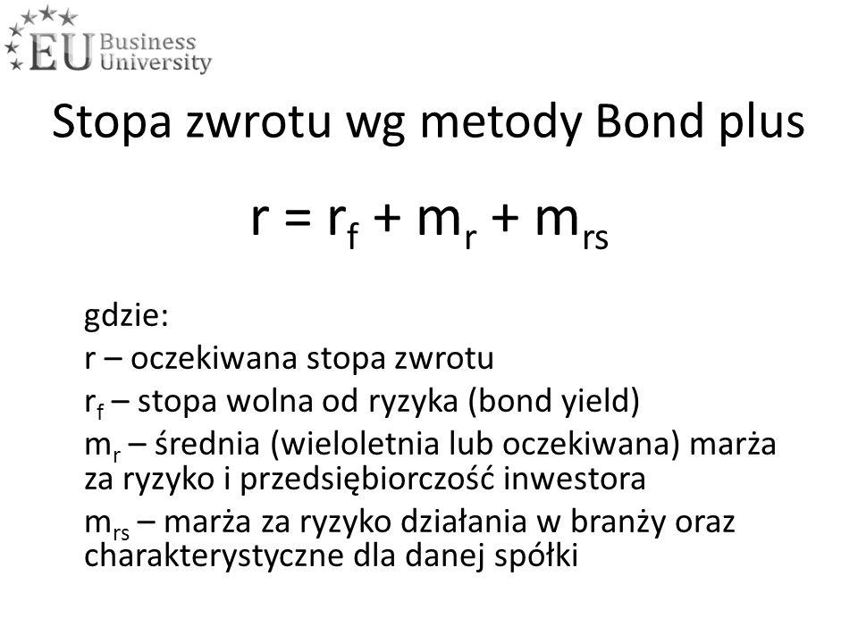 Stopa zwrotu wg metody Bond plus r = r f + m r + m rs gdzie: r – oczekiwana stopa zwrotu r f – stopa wolna od ryzyka (bond yield) m r – średnia (wieloletnia lub oczekiwana) marża za ryzyko i przedsiębiorczość inwestora m rs – marża za ryzyko działania w branży oraz charakterystyczne dla danej spółki