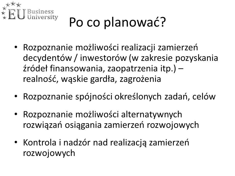 Od czego zaczynamy planowanie.-sprzedaż. -możliwości pozyskania kapitału.