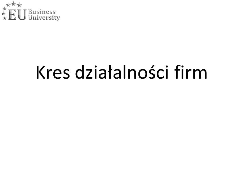 Jak firma kończy swoją działalność? - albo jest likwidowana - albo skierowywana do upadłości