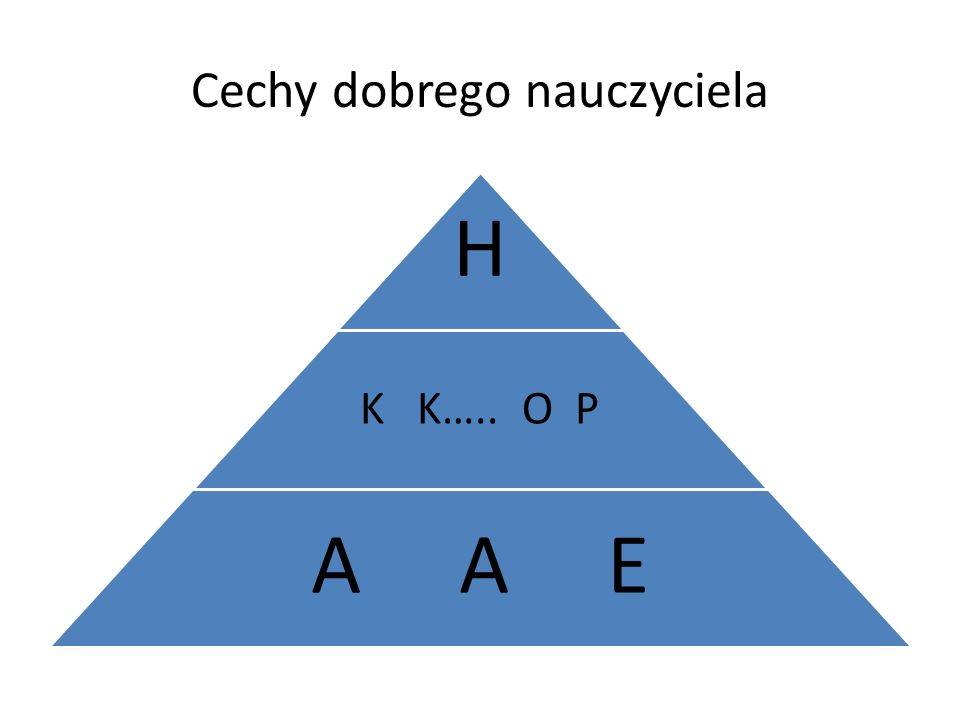 Cechy dobrego nauczyciela H K K….. O P A A E