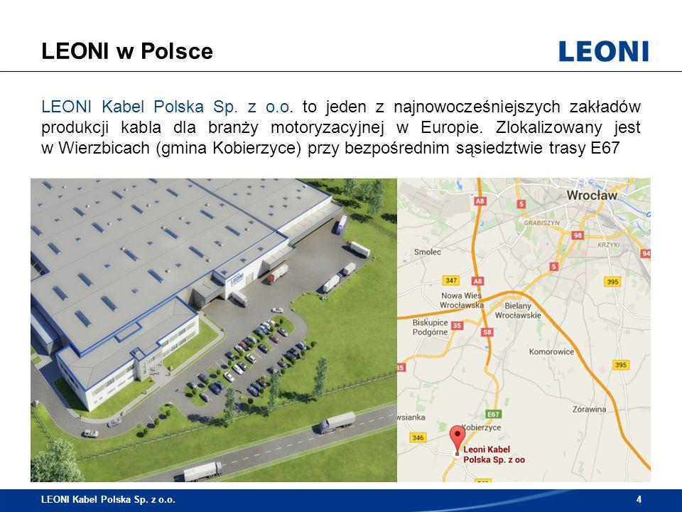 LEONI w Polsce  Już od 2001 r.