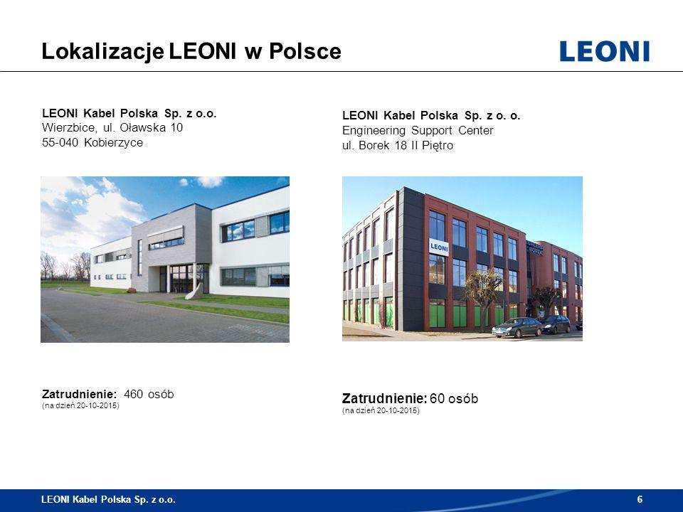 Organigram LKP LEONI Kabel Polska Sp.z o.o.7 LEONI Kabel Polska Sp.