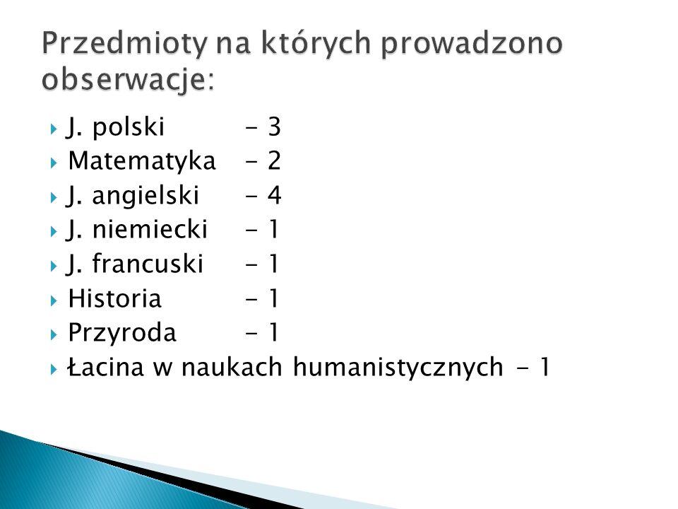  J. polski- 3  Matematyka- 2  J. angielski- 4  J. niemiecki- 1  J. francuski- 1  Historia- 1  Przyroda- 1  Łacina w naukach humanistycznych- 1