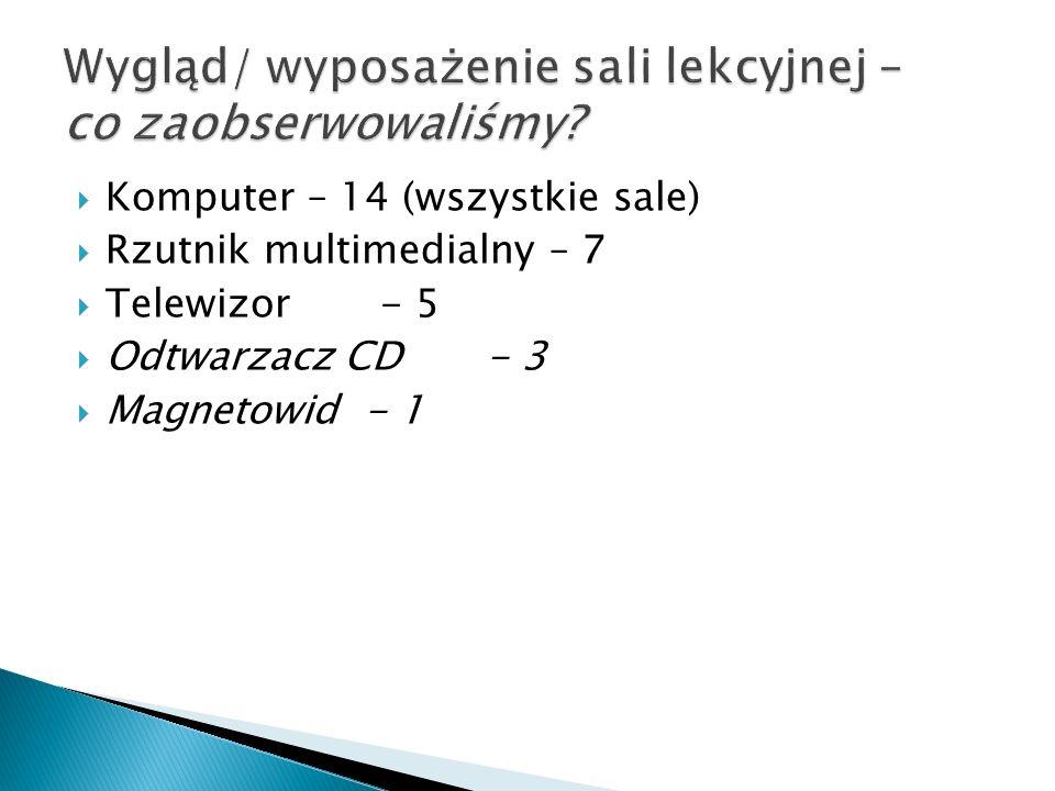  Komputer – 14 (wszystkie sale)  Rzutnik multimedialny – 7  Telewizor- 5  Odtwarzacz CD- 3  Magnetowid - 1