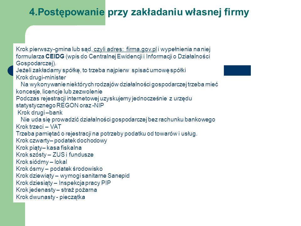 4.Postępowanie przy zakładaniu własnej firmy Krok pierwszy-gmina lub sąd, czyli adres: firma.gov.pl i wypełnienia na niej formularza CEIDG (wpis do Centralnej Ewidencji i Informacji o Działalności Gospodarczej).