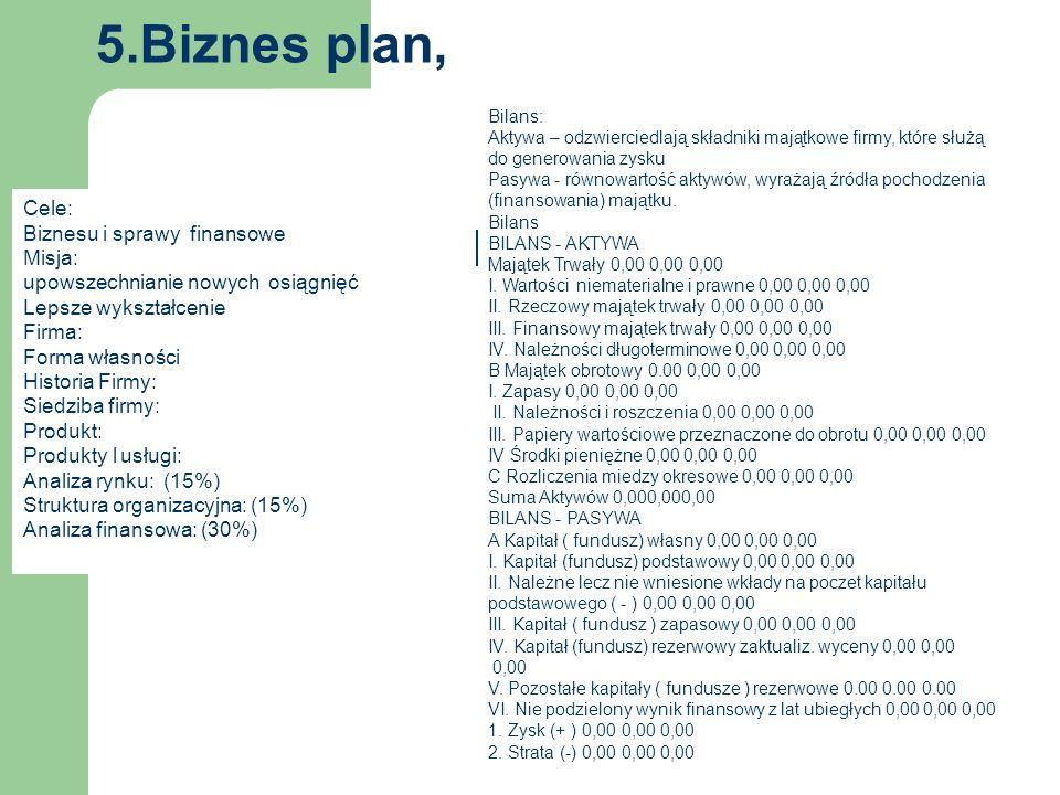 5.Biznes plan, Cele: Biznesu i sprawy finansowe Misja: upowszechnianie nowych osiągnięć Lepsze wykształcenie Firma: Forma własności Historia Firmy: Siedziba firmy: Produkt: Produkty l usługi: Analiza rynku: (15%) Struktura organizacyjna: (15%) Analiza finansowa: (30%) Bilans: Aktywa – odzwierciedlają składniki majątkowe firmy, które służą do generowania zysku Pasywa - równowartość aktywów, wyrażają źródła pochodzenia (finansowania) majątku.