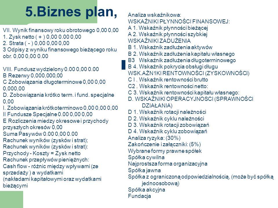 5.Biznes plan, VII. Wynik finansowy roku obrotowego 0,00 0,00 1.