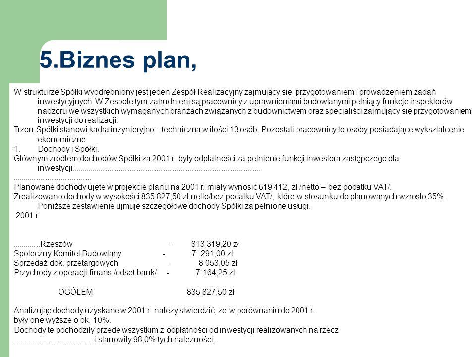 5.Biznes plan, W strukturze Spółki wyodrębniony jest jeden Zespół Realizacyjny zajmujący się przygotowaniem i prowadzeniem zadań inwestycyjnych.
