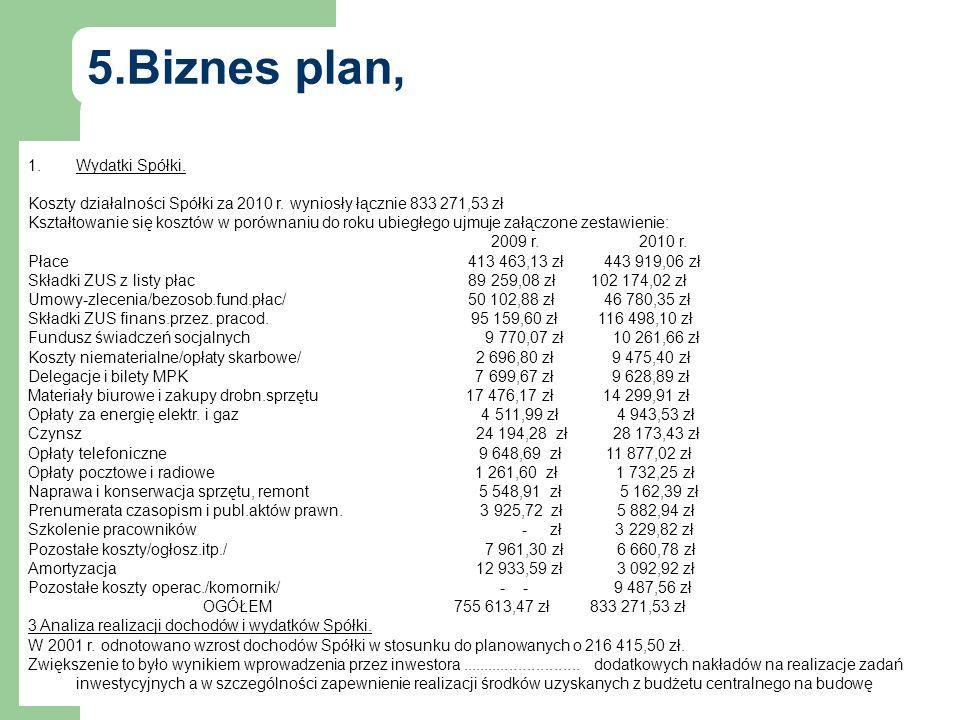 5.Biznes plan, 1.Wydatki Spółki. Koszty działalności Spółki za 2010 r.