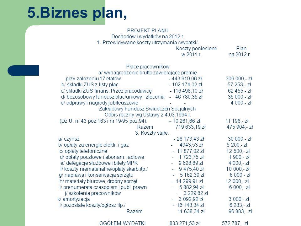5.Biznes plan, 4. Zestawienie bilansu. Aktywa Pasywa PROJEKT PLANU Dochodów i wydatków na 2012 r.