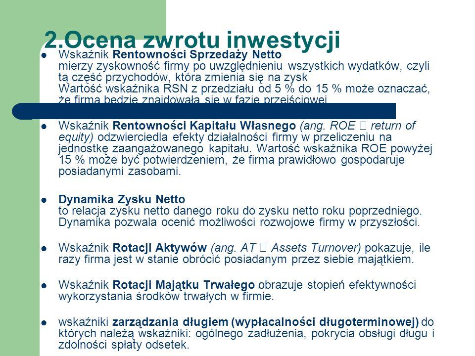 5.Biznes plan, Rzeszów, dnia 200x-0x-0x Zarząd Spółki Rzeszowskiej Dyrekcji Inwestycji z siedzibą w Rzeszowie działając na podstawie § 4 Regulaminu Zgromadzenia Wspólników Spółki z ograniczoną odpowiedzialnością Zwołuje Zwyczajne Zgromadzenie Wspólników które odbędzie się w dniu xx kwietnia 200xr.