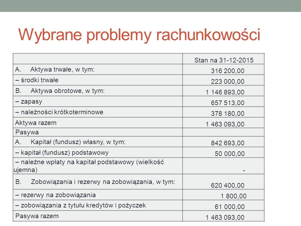 Wybrane problemy rachunkowości Stan na 31-12-2015 A.
