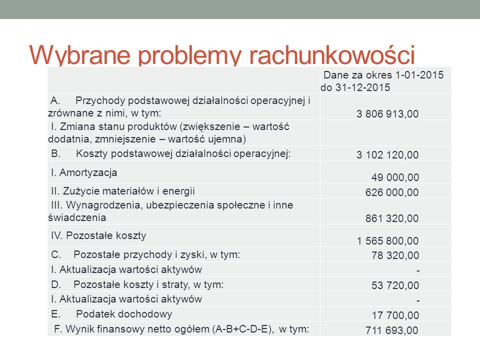 Wybrane problemy rachunkowości małych jednostek Przychody w rachunkowości a przychody rozpoznawane: Podatkowo Kasowo Na podstawie dokumentów Koszty w rachunkowości a koszty rozpoznawane: Podatkowo Kasowo Na podstawie dokumentów