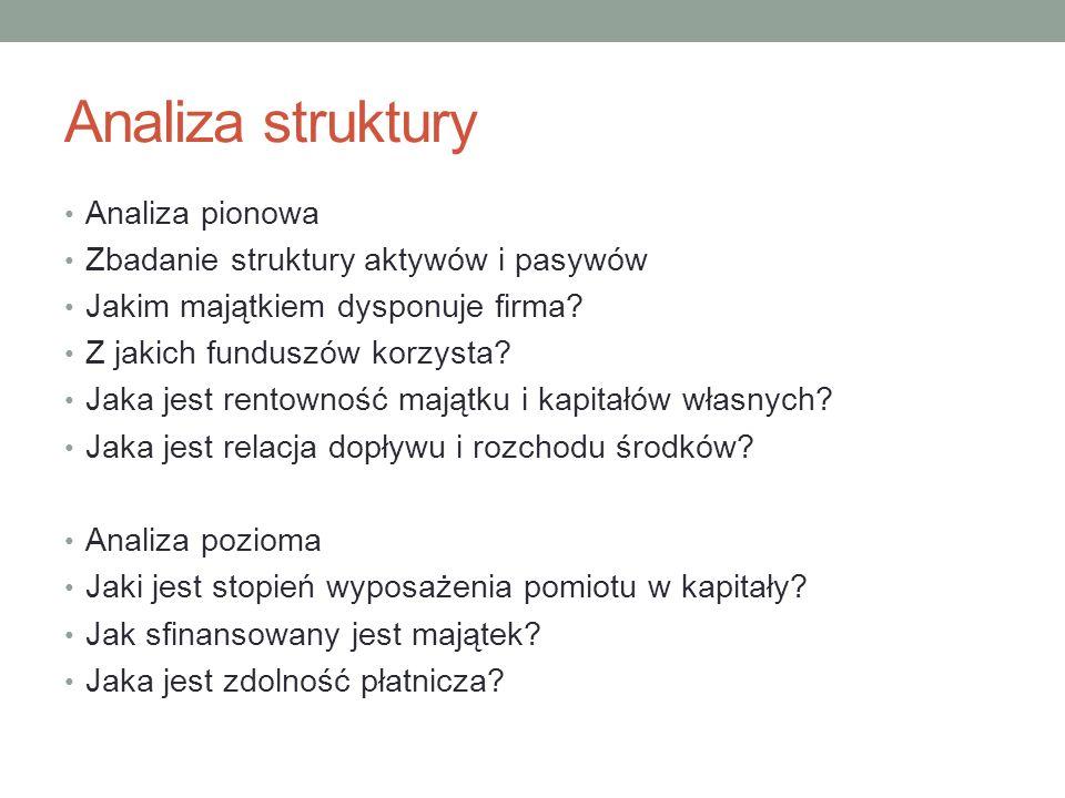 20 Źródło: www.rachunkowosc.com.pl