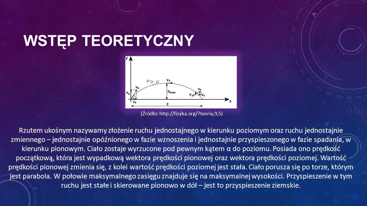 WSTĘP TEORETYCZNY Rzutem ukośnym nazywamy złożenie ruchu jednostajnego w kierunku poziomym oraz ruchu jednostajnie zmiennego – jednostajnie opóźnioneg