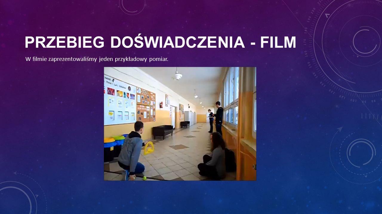 PRZEBIEG DOŚWIADCZENIA - FILM W filmie zaprezentowaliśmy jeden przykładowy pomiar.