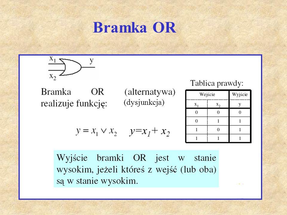 Bramka OR y=x 1 + x 2 (dysjunkcja)