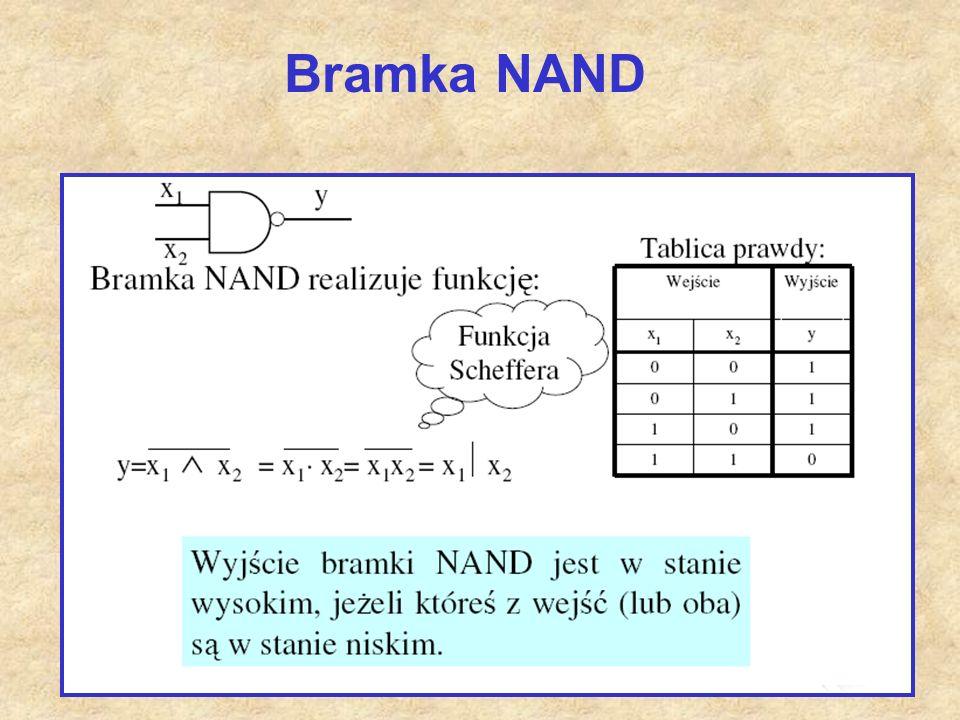 Bramka NAND