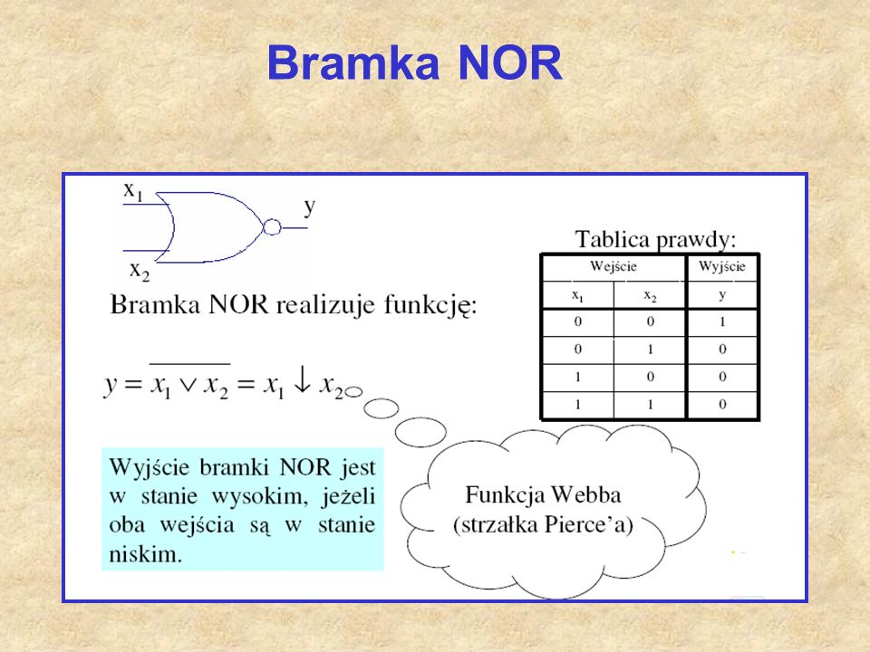 Bramka NOR