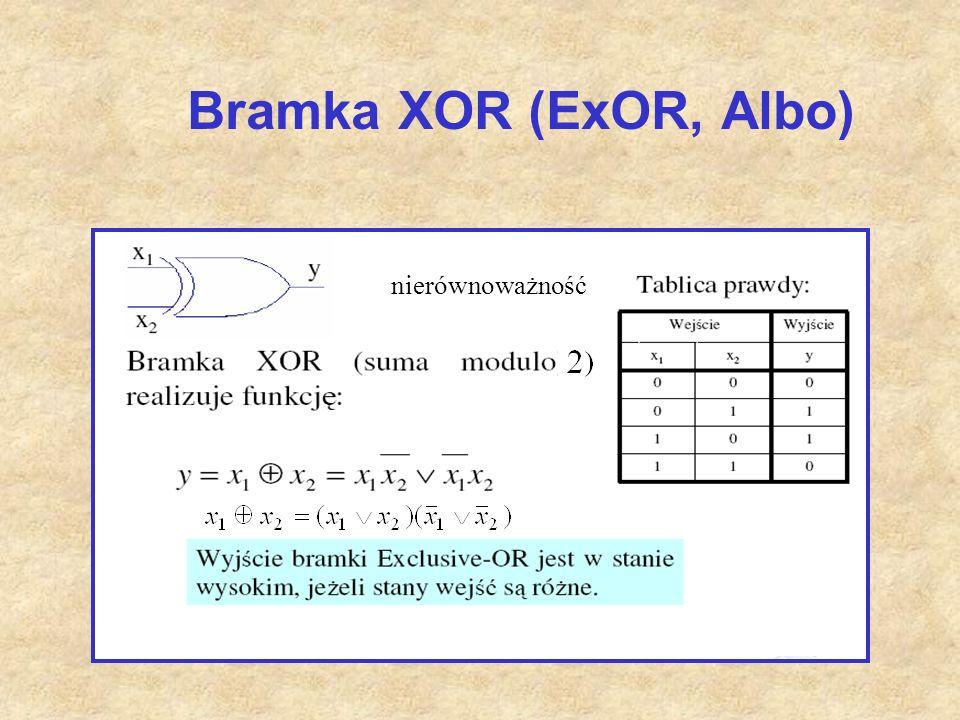 Bramka XOR (ExOR, Albo) nierównoważność
