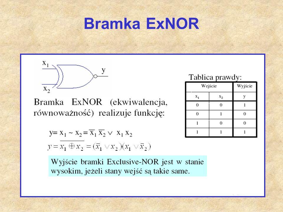 Bramka ExNOR