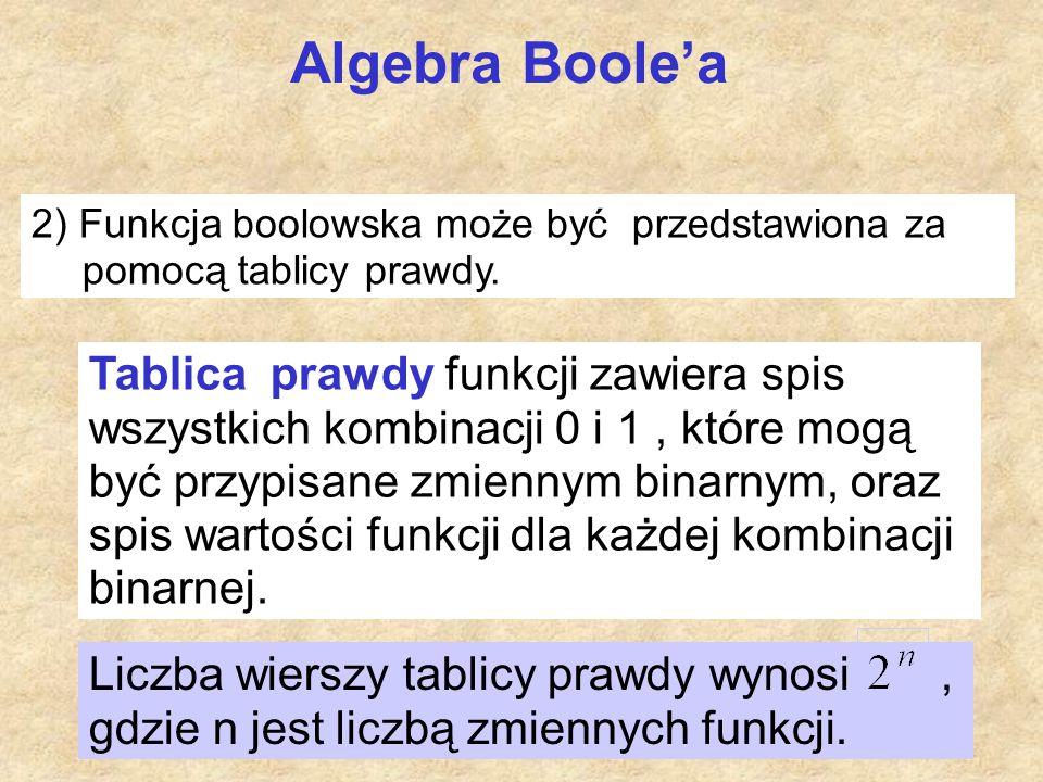 Algebra Boole'a 2) Funkcja boolowska może być przedstawiona za pomocą tablicy prawdy. Tablica prawdy funkcji zawiera spis wszystkich kombinacji 0 i 1,