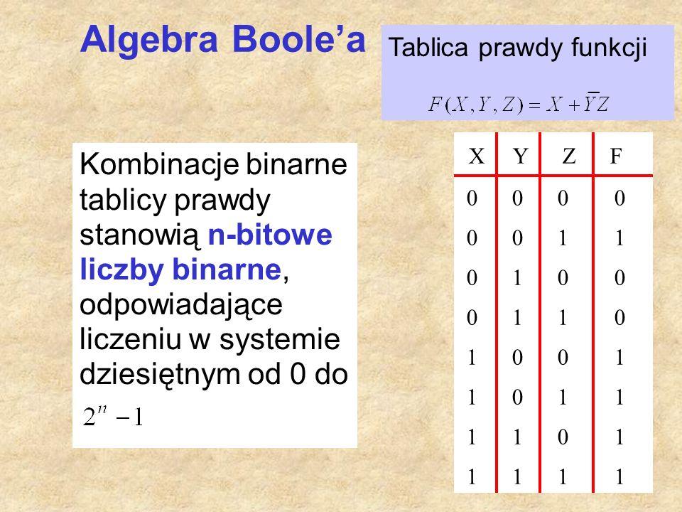 Algebra Boole'a X Y Z F 0 0 0 0 0 0 1 1 0 1 0 0 0 1 1 0 1 0 0 1 1 0 1 1 1 1 0 1 1 1 1 1 Kombinacje binarne tablicy prawdy stanowią n-bitowe liczby bin