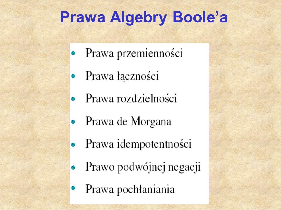 Prawa Algebry Boole'a