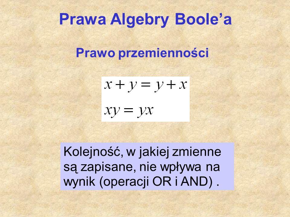 Prawo przemienności Prawa Algebry Boole'a Kolejność, w jakiej zmienne są zapisane, nie wpływa na wynik (operacji OR i AND).