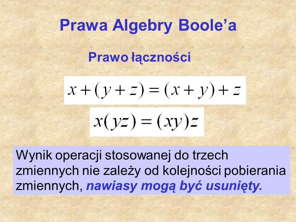 Prawa Algebry Boole'a Prawo łączności Wynik operacji stosowanej do trzech zmiennych nie zależy od kolejności pobierania zmiennych, nawiasy mogą być us