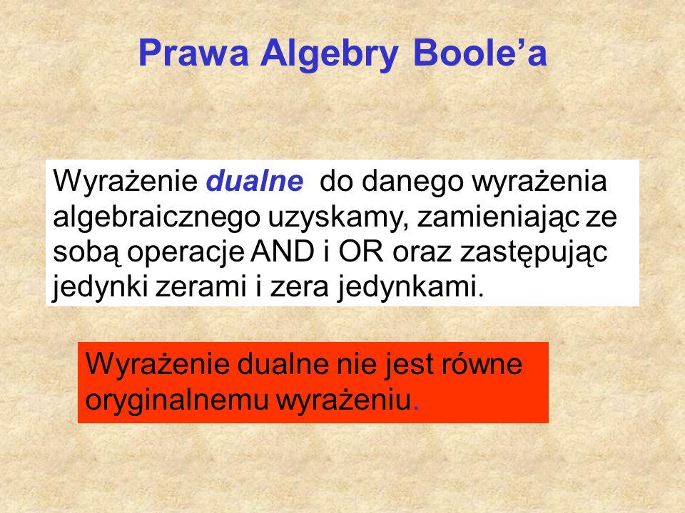 Prawa Algebry Boole'a Wyrażenie dualne do danego wyrażenia algebraicznego uzyskamy, zamieniając ze sobą operacje AND i OR oraz zastępując jedynki zera