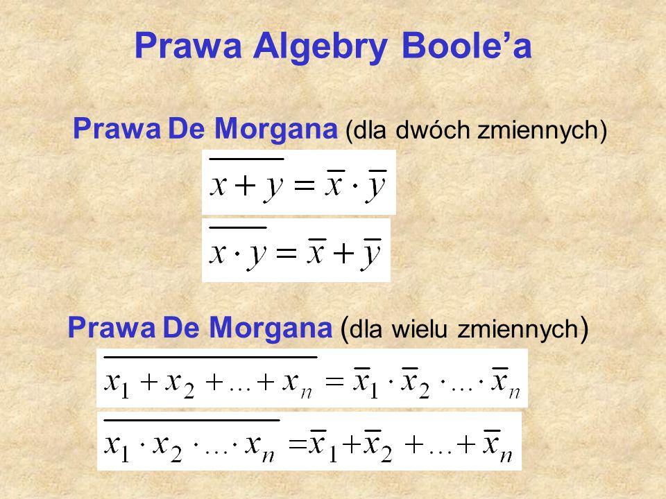 Prawa Algebry Boole'a Prawa De Morgana (dla dwóch zmiennych) Prawa De Morgana ( dla wielu zmiennych )