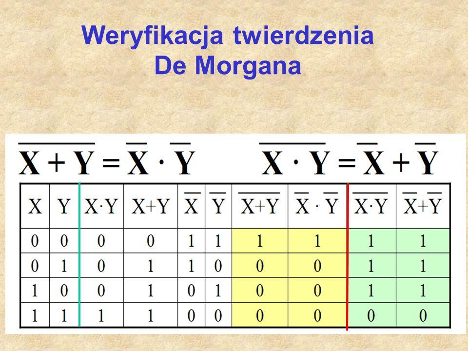 Weryfikacja twierdzenia De Morgana