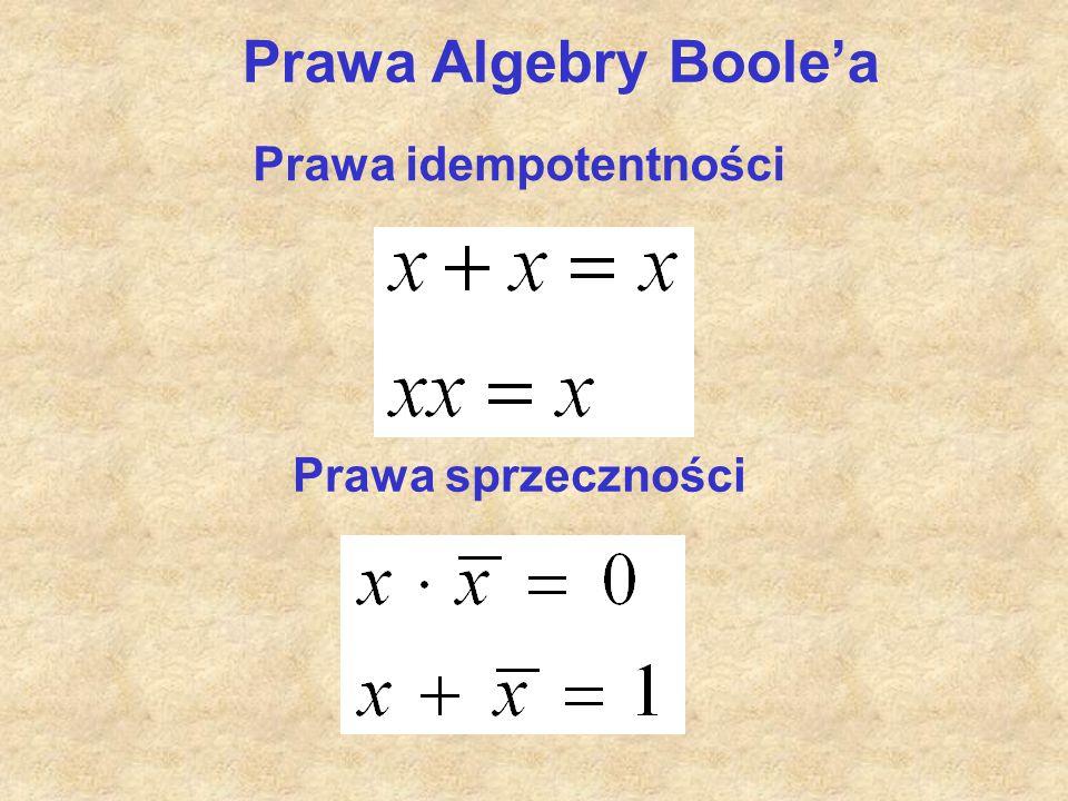 Prawa idempotentności Prawa sprzeczności Prawa Algebry Boole'a