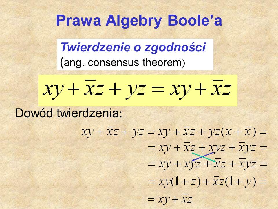 Twierdzenie o zgodności ( ang. consensus theorem ) Dowód twierdzenia :