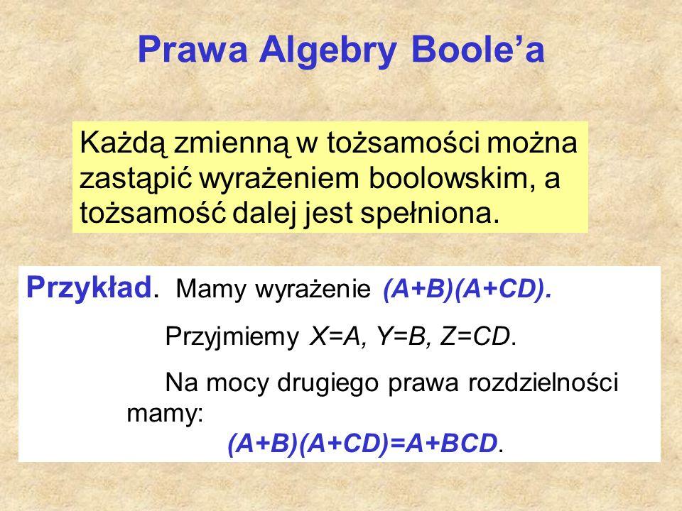 Prawa Algebry Boole'a Każdą zmienną w tożsamości można zastąpić wyrażeniem boolowskim, a tożsamość dalej jest spełniona. Przykład. Mamy wyrażenie (A+B