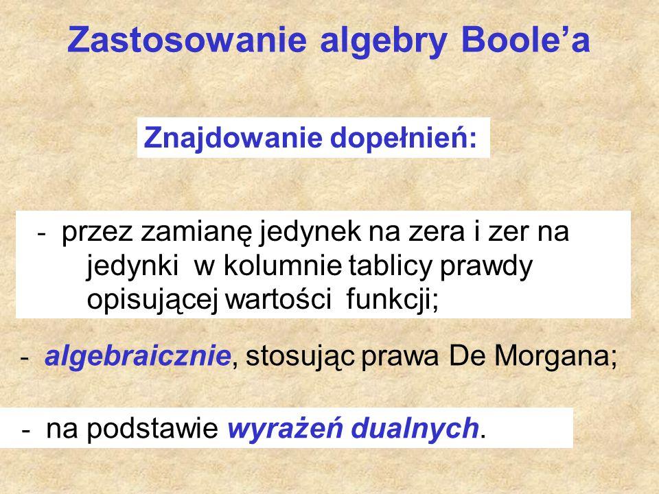 Zastosowanie algebry Boole'a Znajdowanie dopełnień: - przez zamianę jedynek na zera i zer na jedynki w kolumnie tablicy prawdy opisującej wartości fun
