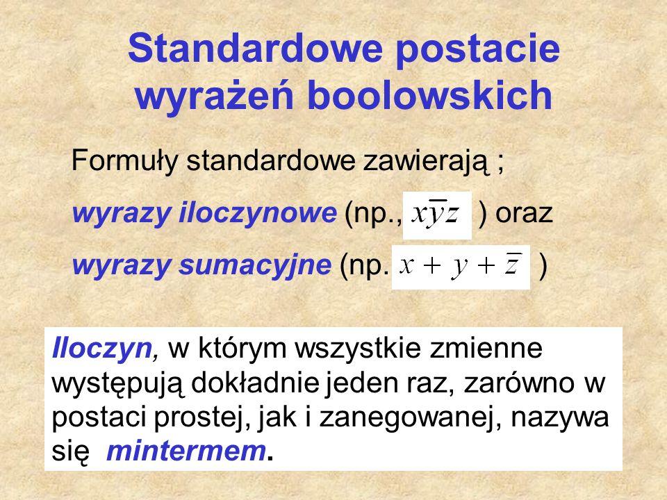 Standardowe postacie wyrażeń boolowskich Formuły standardowe zawierają ; wyrazy iloczynowe (np., ) oraz wyrazy sumacyjne (np., ) Iloczyn, w którym wsz