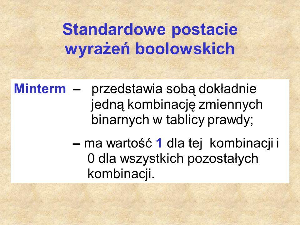 Standardowe postacie wyrażeń boolowskich Minterm – przedstawia sobą dokładnie jedną kombinację zmiennych binarnych w tablicy prawdy; – ma wartość 1 dl