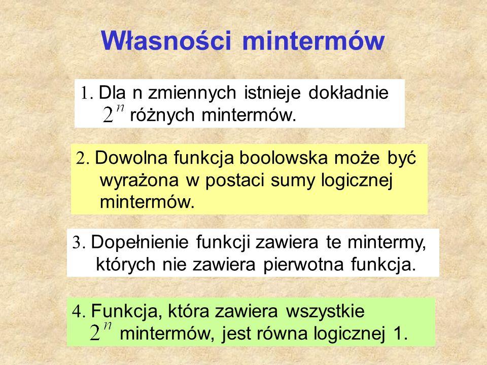 Własności mintermów 1. Dla n zmiennych istnieje dokładnie różnych mintermów. 2. Dowolna funkcja boolowska może być wyrażona w postaci sumy logicznej m
