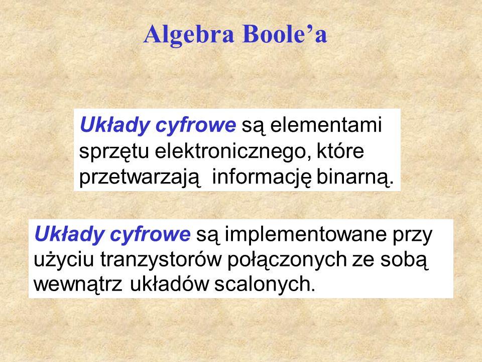 Algebra Boole'a Algebra Boole'a jest algebrą związaną ze zmiennymi binarnymi, które mogą przyjmować dwie dyskretne wartości, 0 i 1, oraz matematycznymi funkcjami logicznymi, które operują na tych zmiennych.