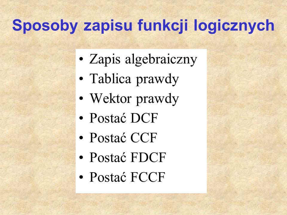 Sposoby zapisu funkcji logicznych Zapis algebraiczny Tablica prawdy Wektor prawdy Postać DCF Postać CCF Postać FDCF Postać FCCF