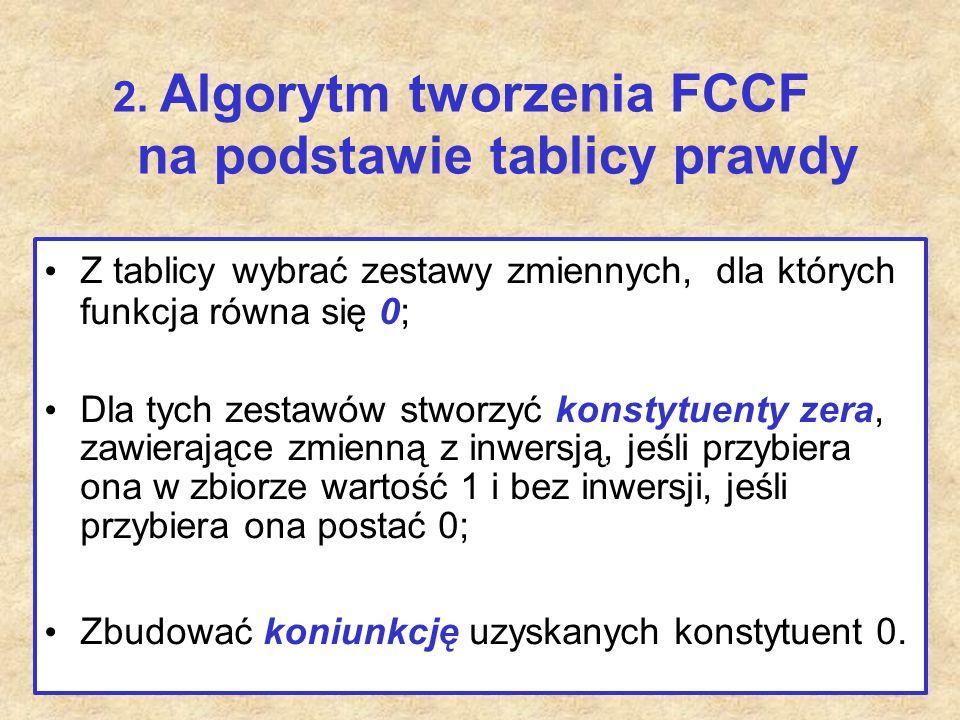 2. Algorytm tworzenia FCCF na podstawie tablicy prawdy Z tablicy wybrać zestawy zmiennych, dla których funkcja równa się 0; Dla tych zestawów stworzyć