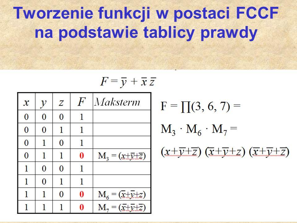 Tworzenie funkcji w postaci FCCF na podstawie tablicy prawdy