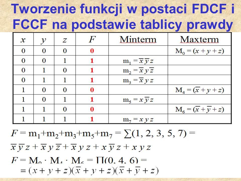 Tworzenie funkcji w postaci FDCF i FCCF na podstawie tablicy prawdy