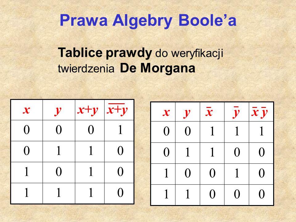 Prawa Algebry Boole'a Tablice prawdy do weryfikacji twierdzenia De Morgana 0 1 1 1 0 1 0 1 0 1 1 0 1 0 0 0 x+yx+yx+yx+y y x 0 0 0 1 1 0 1 0 0 1 0 0 1