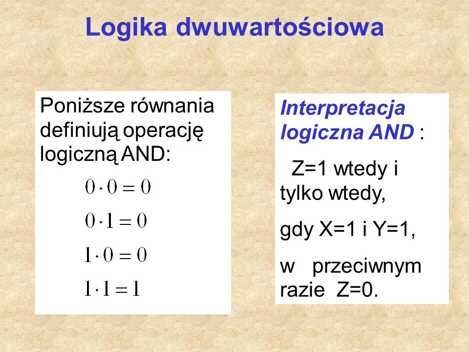Logika dwuwartościowa Interpretacja logiczna AND : Z=1 wtedy i tylko wtedy, gdy X=1 i Y=1, w przeciwnym razie Z=0. Poniższe równania definiują operacj