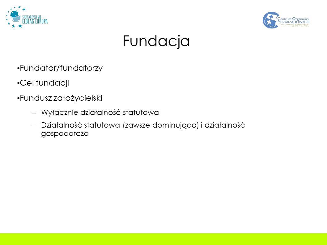Fundacja Fundator/fundatorzy Cel fundacji Fundusz założycielski – Wyłącznie działalność statutowa – Działalność statutowa (zawsze dominująca) i działalność gospodarcza