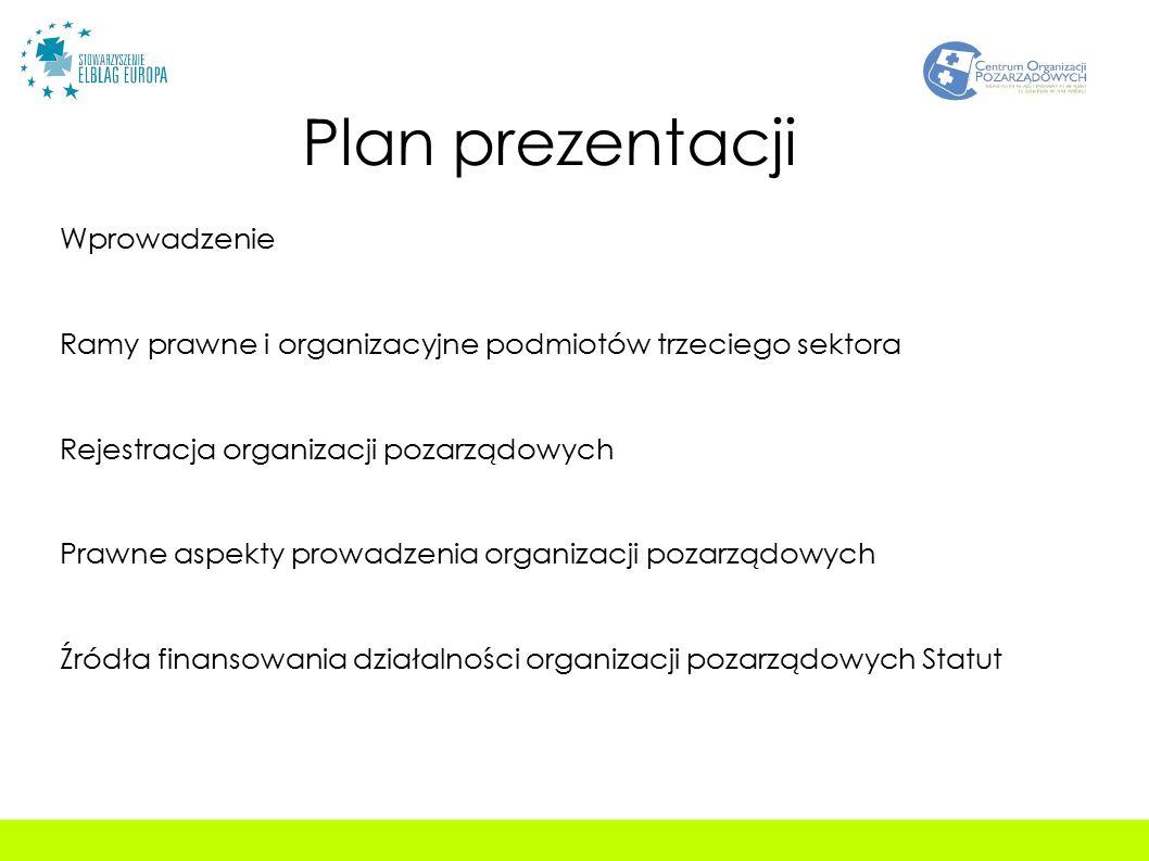Plan prezentacji Wprowadzenie Ramy prawne i organizacyjne podmiotów trzeciego sektora Rejestracja organizacji pozarządowych Prawne aspekty prowadzenia organizacji pozarządowych Źródła finansowania działalności organizacji pozarządowych Statut